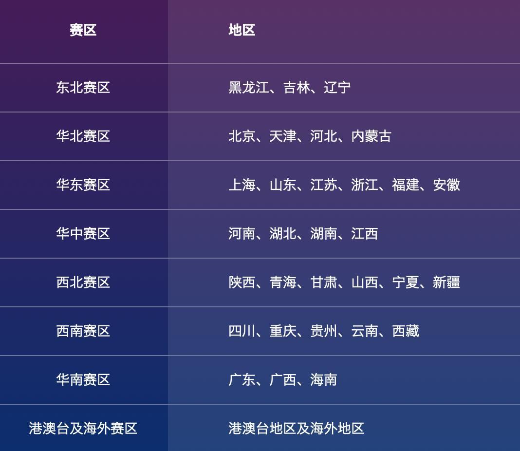 去大赛网-2019中国高校计算机大赛 pic04.jpg