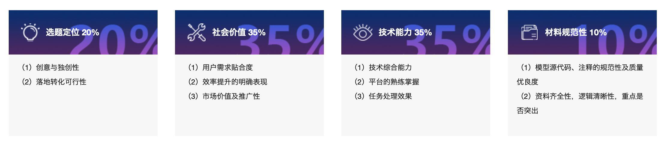 去大赛网-2019中国高校计算机大赛 pic01.jpg