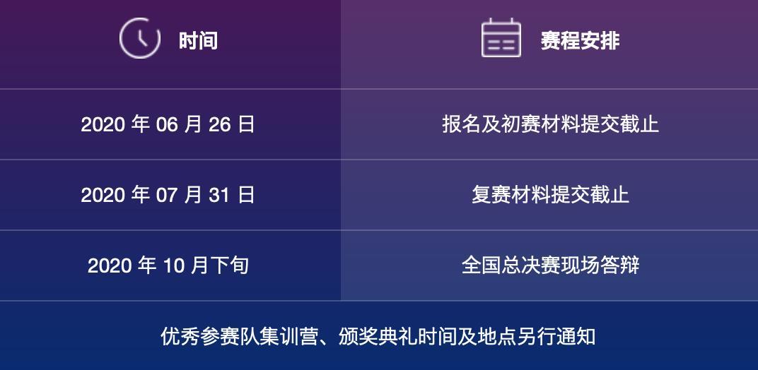 去大赛网-2020中国高校计算机大赛 pic03.jpg