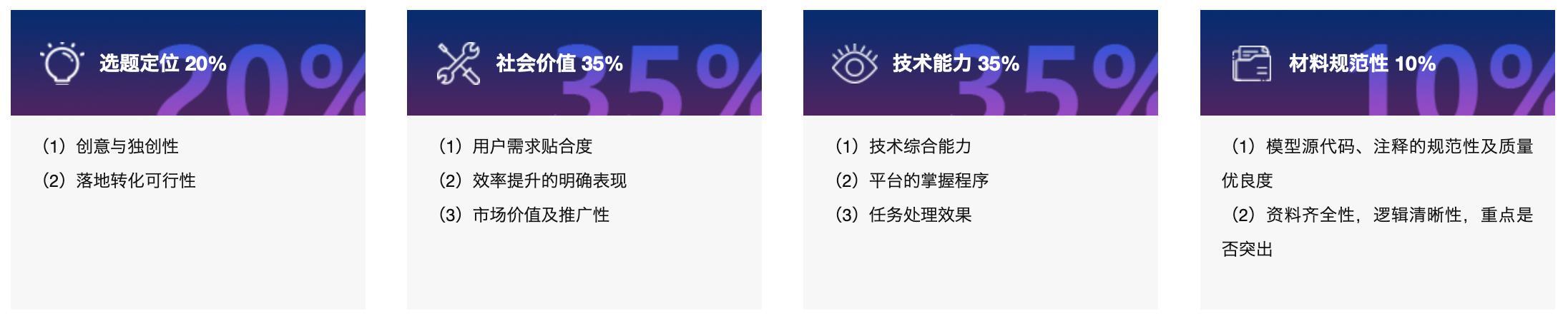 去大赛网-2020中国高校计算机大赛 pic01.jpg