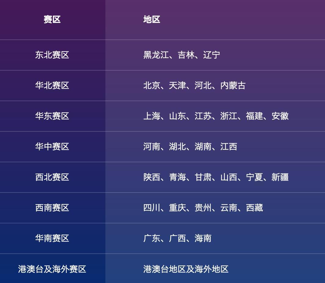 去大赛网-2020中国高校计算机大赛 pic04.jpg