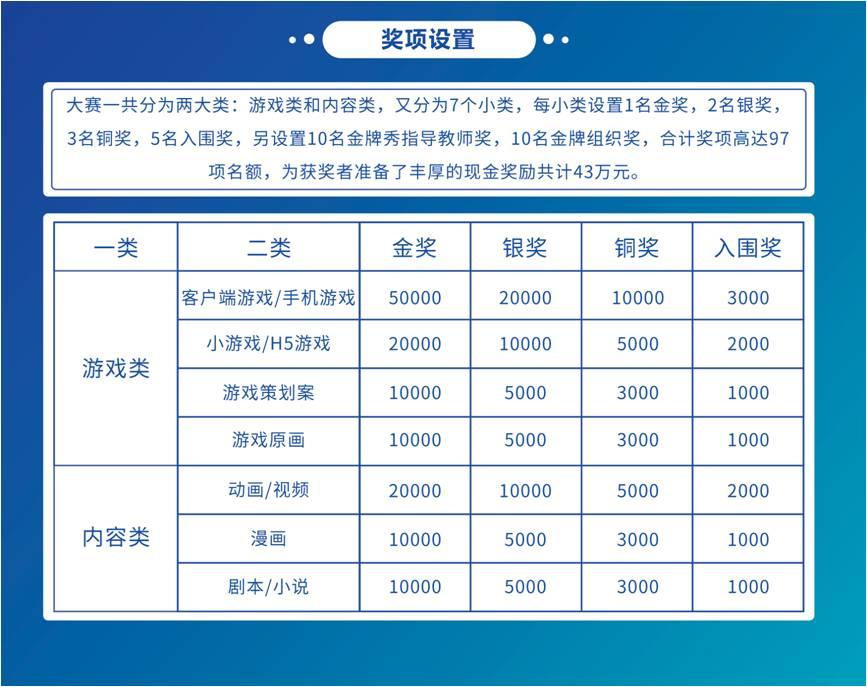"""2021年第二届 """"草花杯"""" 数字文化创意创新创业大赛-03-去大赛网(www.godasai.com).jpg"""
