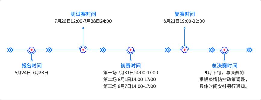 2021百度之星大赛01-去大赛网(www.godasai.com).png